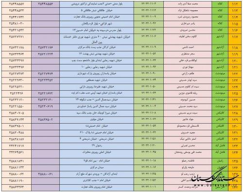 دفاتر پیشخوان استان گلستان