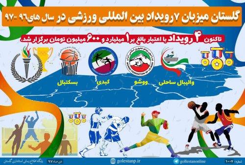 میزبانی از 7 رویداد بین المللی ورزشی
