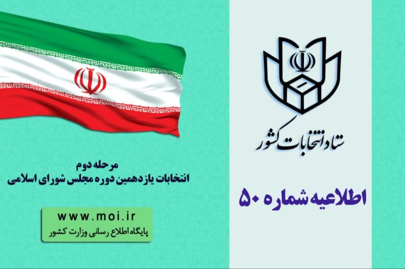 زمان اخذ رأي در ۴ حوزه انتخابیه تا ساعت ۲۰ تمدید شد/ پایان اخذ رأی در استان گلستان