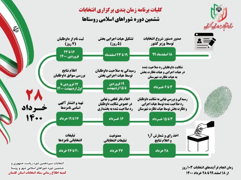 برنامه زمانبندی برگزاری انتخابات ششمین دوره شوراهای اسلامی روستاها